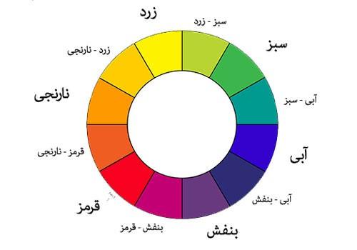 اصول تطبیق رنگ